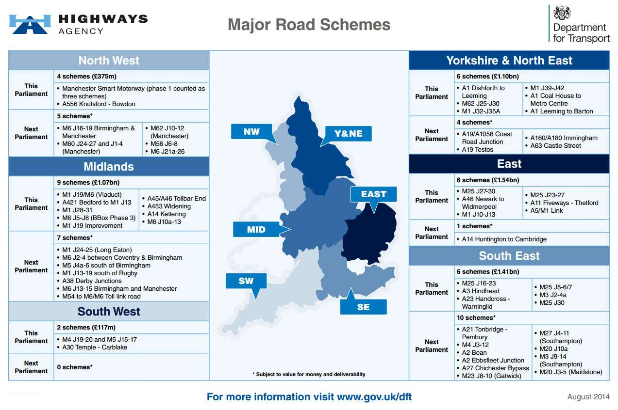Highways agency map