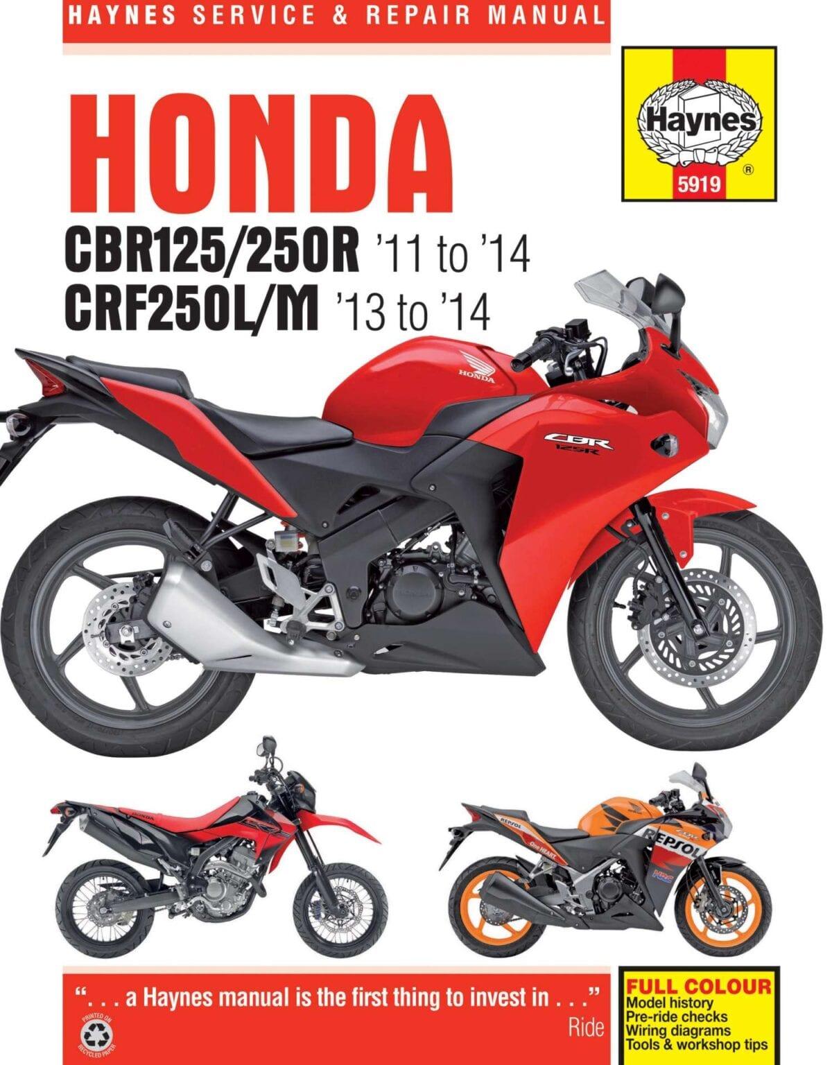 HondaCBR-and-CRF-haynes-manual
