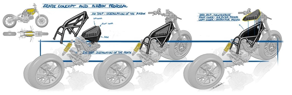 SCRAMBLER-SKETCH-FRAME-RESEARCHES