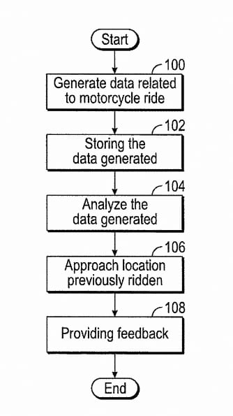 Honda Learner Bike 04