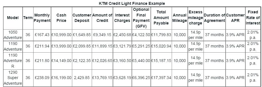 2016-08-30 09_41_36-KTM PRESS CENTER